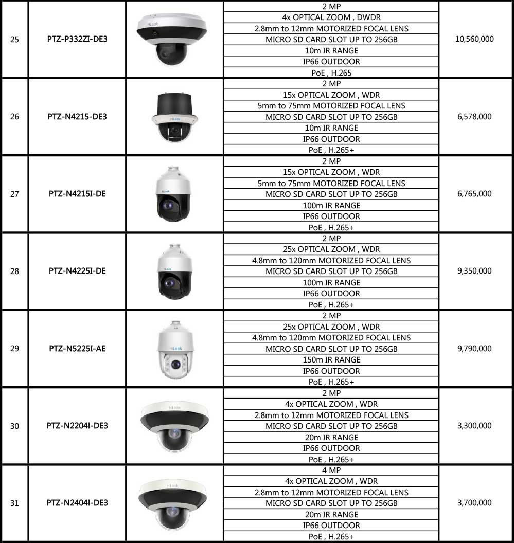 لیست-قیمت-ip-های-لوک-4