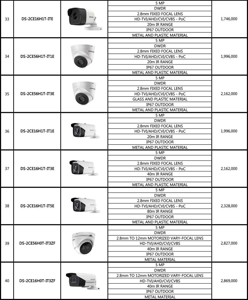 لیست-هایک-ویژن-2021-5
