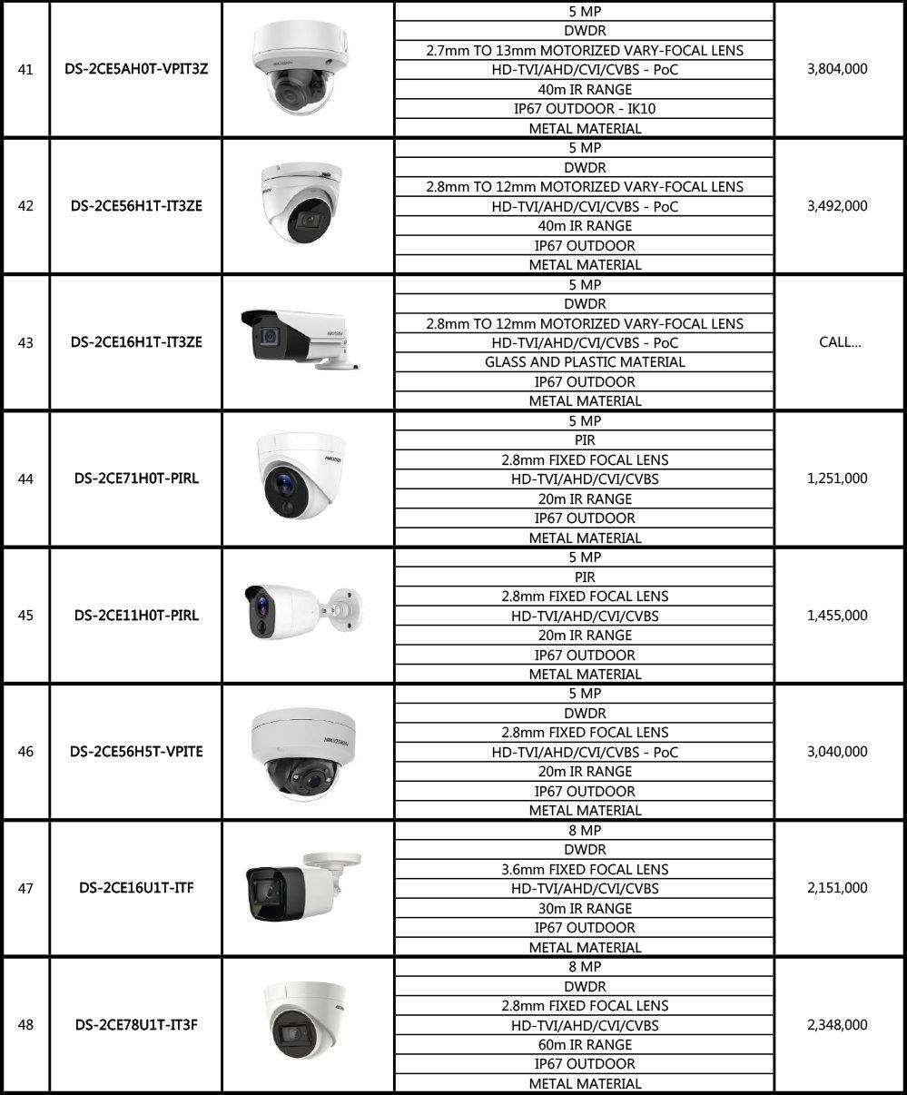 لیست-هایک-ویژن-2021-6