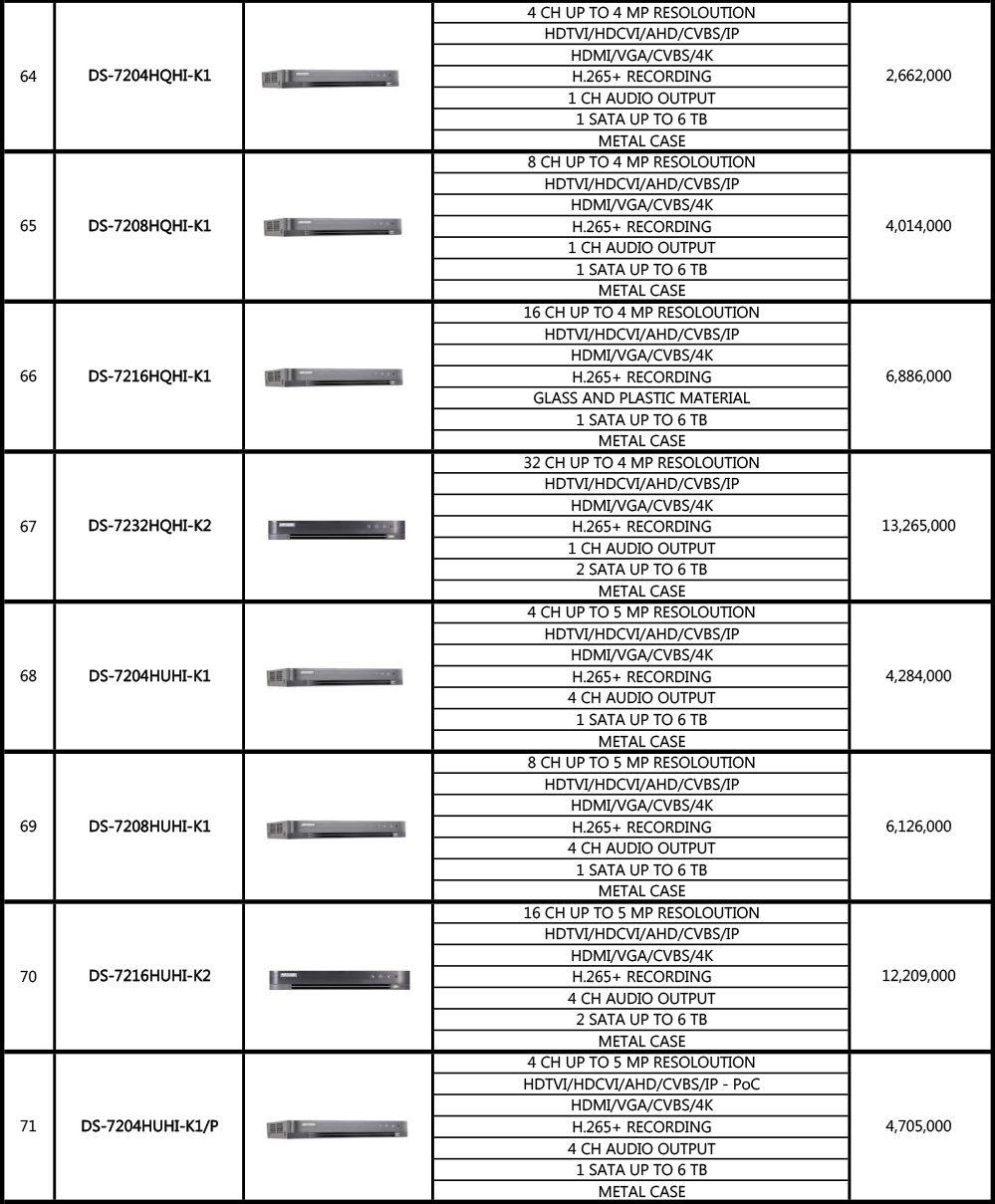 لیست-هایک-ویژن-2021-9