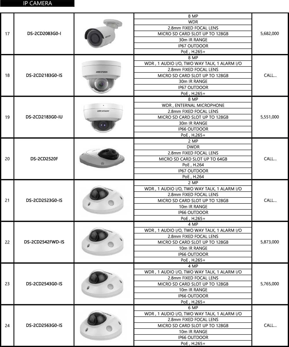 هایک-ویژن-ip-فروردین1400-3